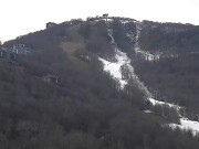 Sugar Mountain - Panoramic View